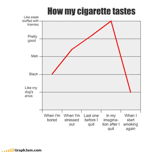 kinds Karelia cigarettes