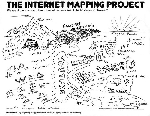 how to draw a concept map