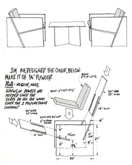 Furniture Plans And Designs
