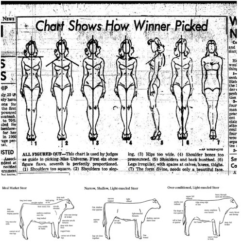 Pageant-Chart