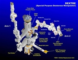 Us.Yimg.Com P Ap 20080306 Capt.662Afefd624743F393B9Aeae8B7Ef769.Space Shuttle Ny128