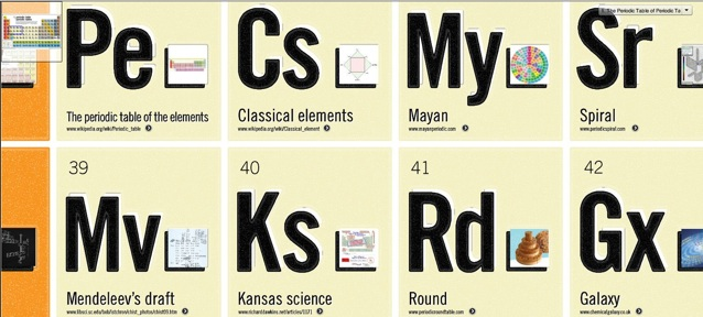 Periodic Table Of Periodic Tables Boing Boing