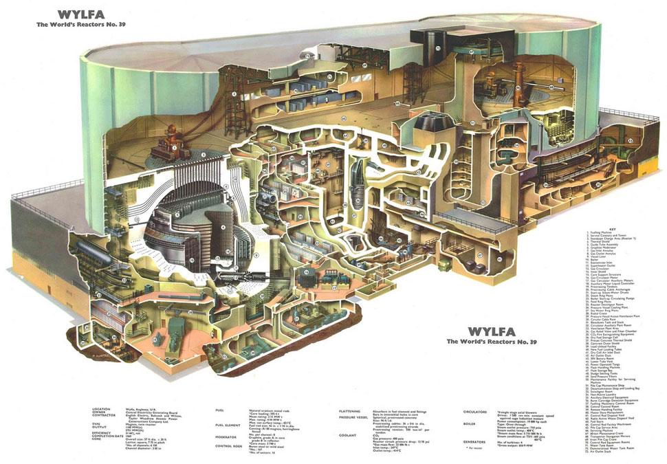 Реакторы атомных станций в разрезе (хайрез-иллюстрации).  Мож кому пригодится для левел-дизайна =) http...