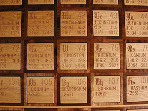 The Periodic Table Table All The Elements In Carved Wooden Glory Boing Boing