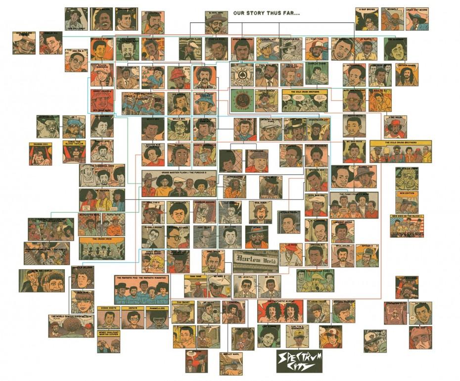 GAME OF THRONES FAMILY TREE SEASON 1 PDF - Wroc?awski ...