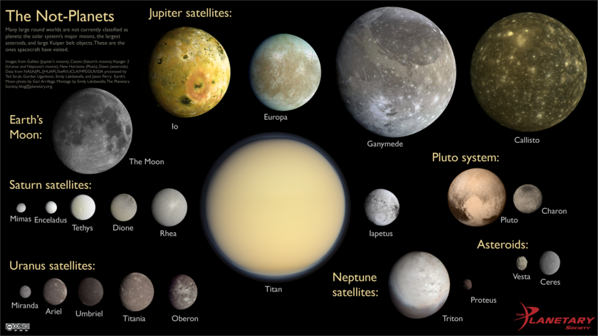 not of this solar system planets - photo #2