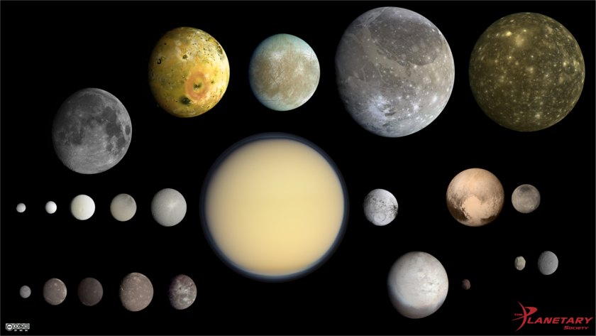 "Pluto and other known ""not-planets"" in our solar system ..."
